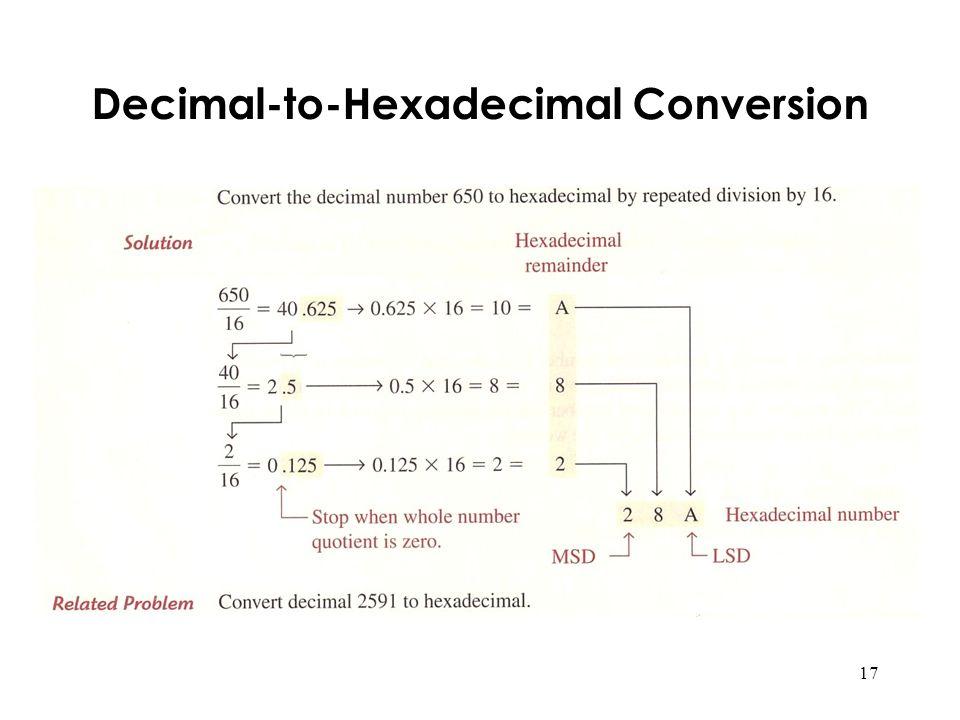 17 Decimal-to-Hexadecimal Conversion
