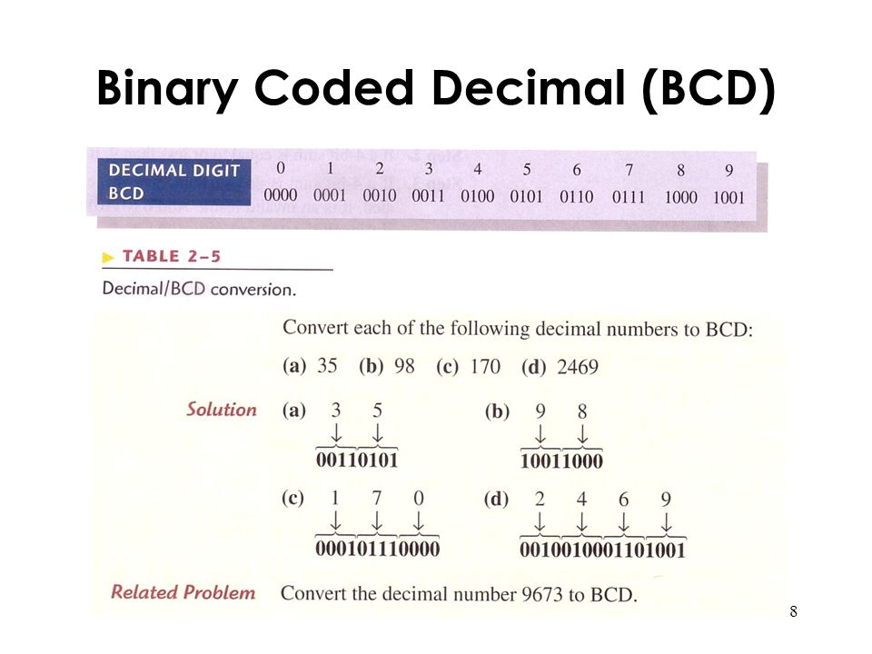 18 Binary Coded Decimal (BCD)