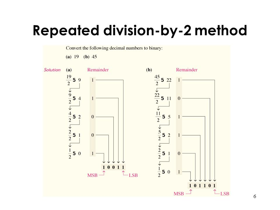 6 Repeated division-by-2 method