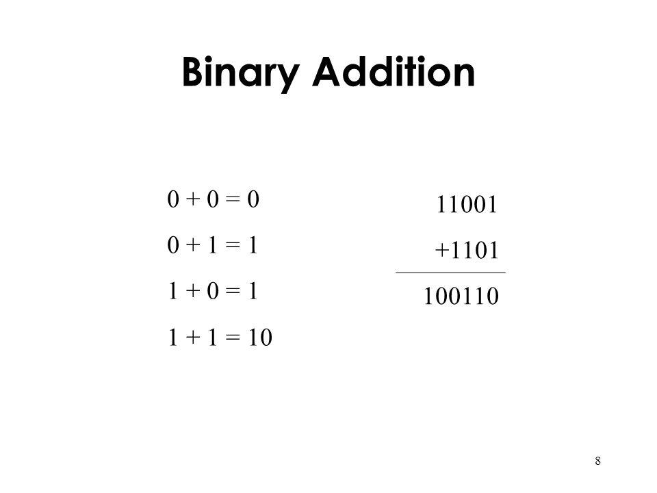8 Binary Addition 0 + 0 = 0 0 + 1 = 1 1 + 0 = 1 1 + 1 = 10 11001 +1101 100110