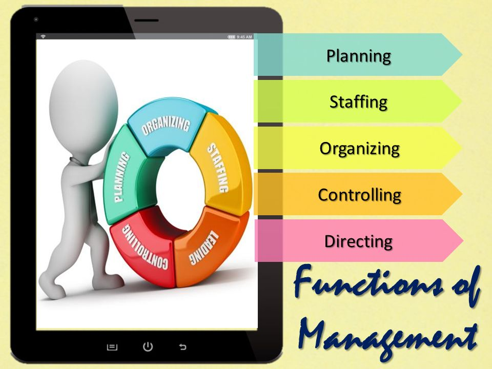 Planning Staffing Organizing Controlling Directing Functions of Management