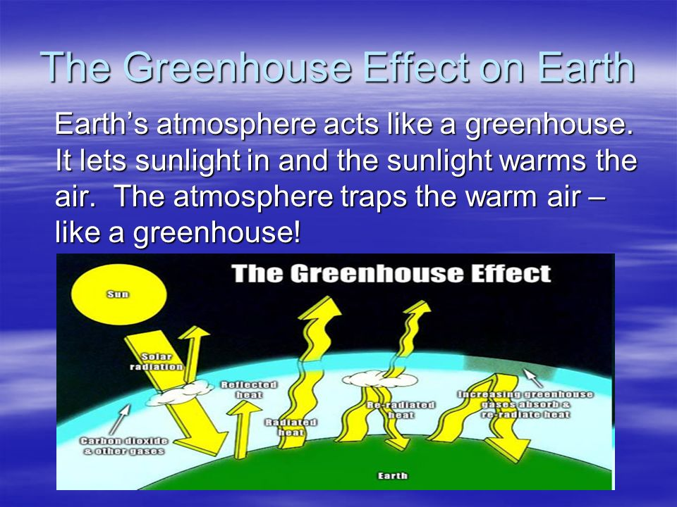 The Greenhouse Effect on Earth Earth's atmosphere acts like a greenhouse.