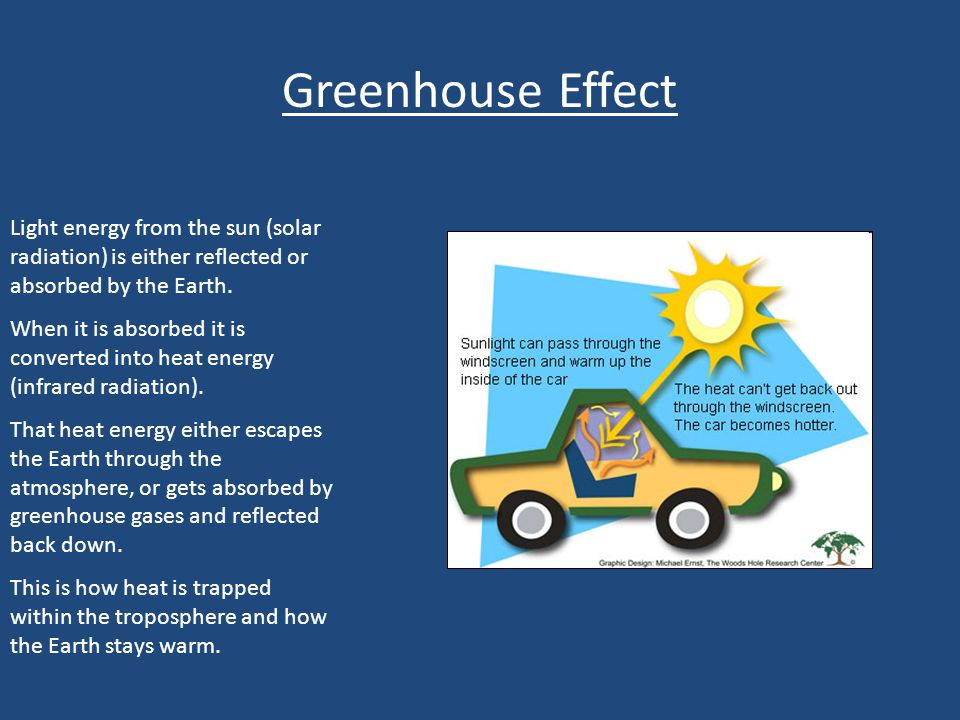 Greenhouse Effect Light energy from the sun (solar radiation) is either reflected or absorbed by the Earth.