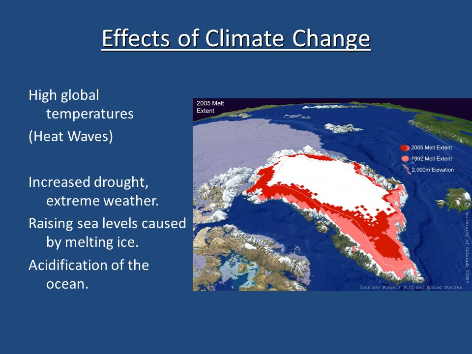 Effects of Climate Change High global temperatures (Heat Waves) Increased drought, extreme weather.
