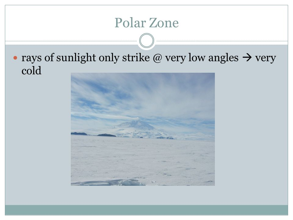Polar Zone rays of sunlight only very low angles  very cold