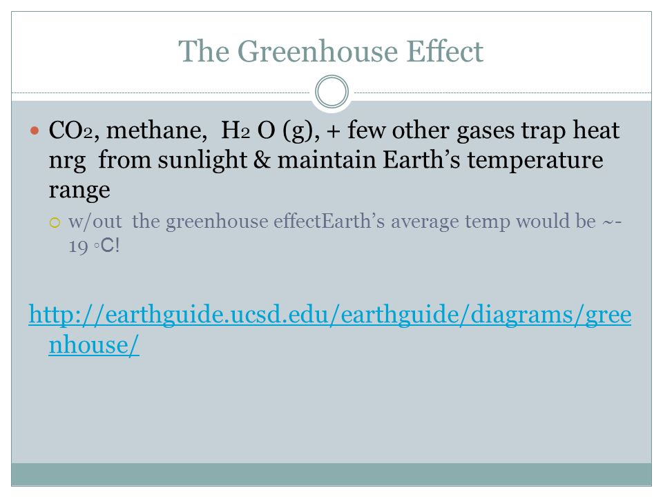 CO 2, methane, H 2 O (g), + few other gases trap heat nrg from sunlight & maintain Earth's temperature range  w/out the greenhouse effectEarth's average temp would be ~- 19 ◦C.