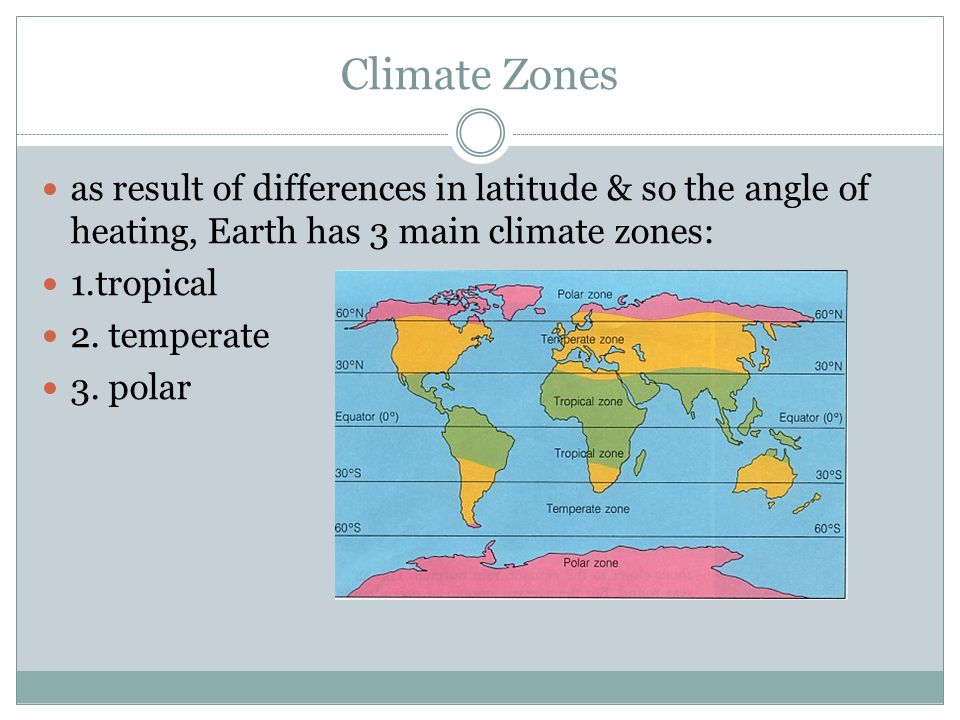 Climate Zones as result of differences in latitude & so the angle of heating, Earth has 3 main climate zones: 1.tropical 2.