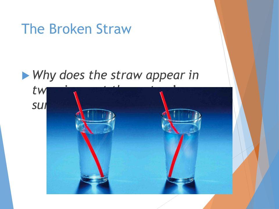 The Broken Straw  Why does the straw appear in two pieces at the waters' surface