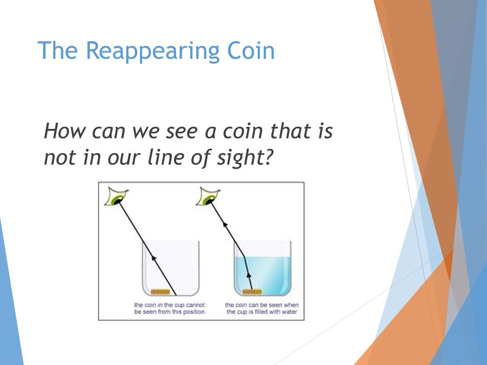 The Reappearing Coin How can we see a coin that is not in our line of sight