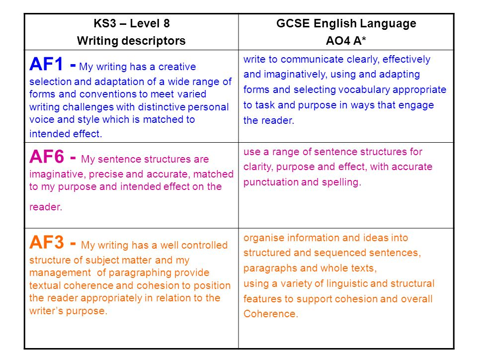 essay writting in english language Links to articles in various categories: mechanics of essay writing, different types of essays, a glossary of essay types.