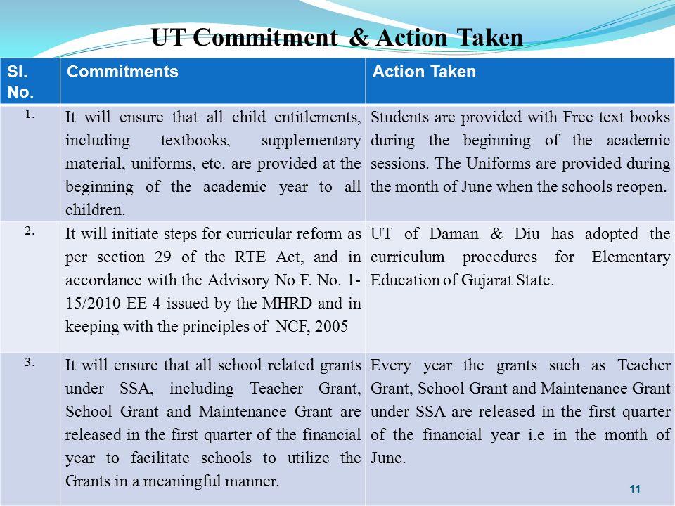 UT Commitment & Action Taken Sl. No. CommitmentsAction Taken 1.