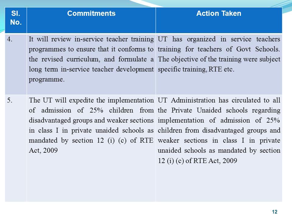 Sl. No. CommitmentsAction Taken 4.