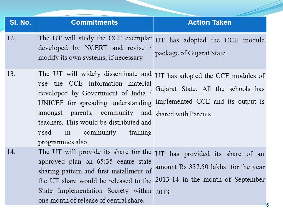 Sl. No.CommitmentsAction Taken 12.