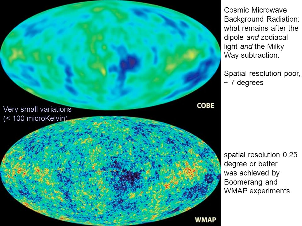 cosmice microwave background radiation