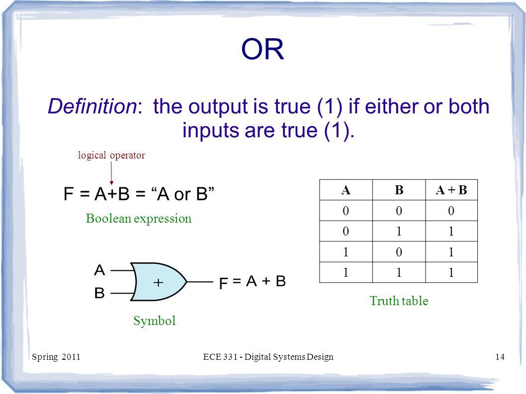 Basic logic operations and standard logic gates lecture 1 ece 14 spring buycottarizona
