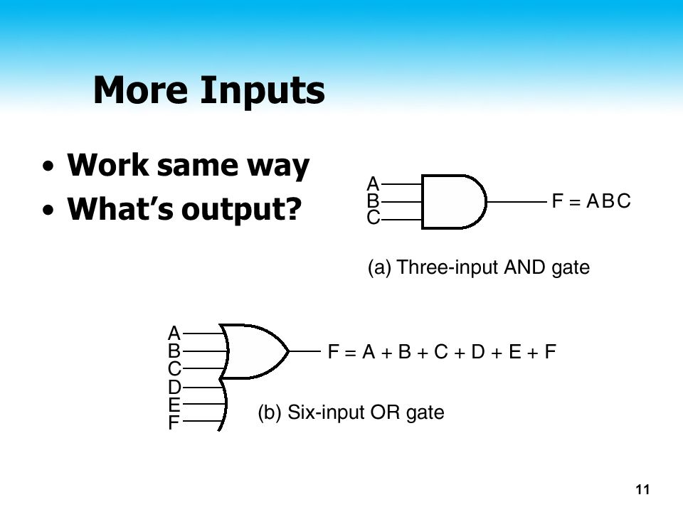 11 More Inputs Work same way What's output?