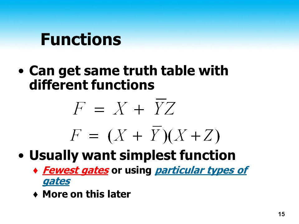 15 Functions Can get same truth table with different functions Usually want simplest function ♦ Fewest gates or using particular types of gates ♦ More on this later