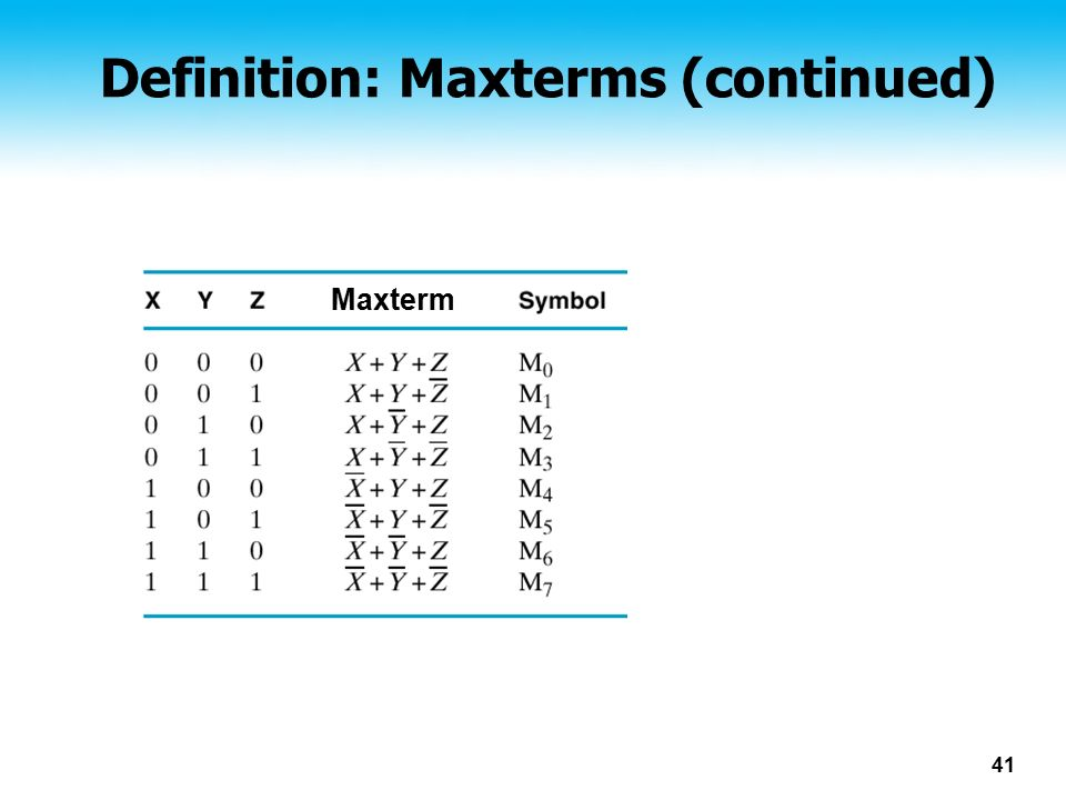 41 Definition: Maxterms (continued) mmmmmmmmmmmmmmmmmmmmmmmm mmmmmmmmmmmmmmmmmmm mmmmmmmmmmmmmmmmmmmm mmmmmmmmmmmmmmmmmmm,m xxxxxxxxxxxxxxxxxxxxxxxxxxxxxxxxx,mmmmmmmmmmmmmmmmmmmmmmm mmmmmmmmmmmmmmmmmmmmmmm Maxterm