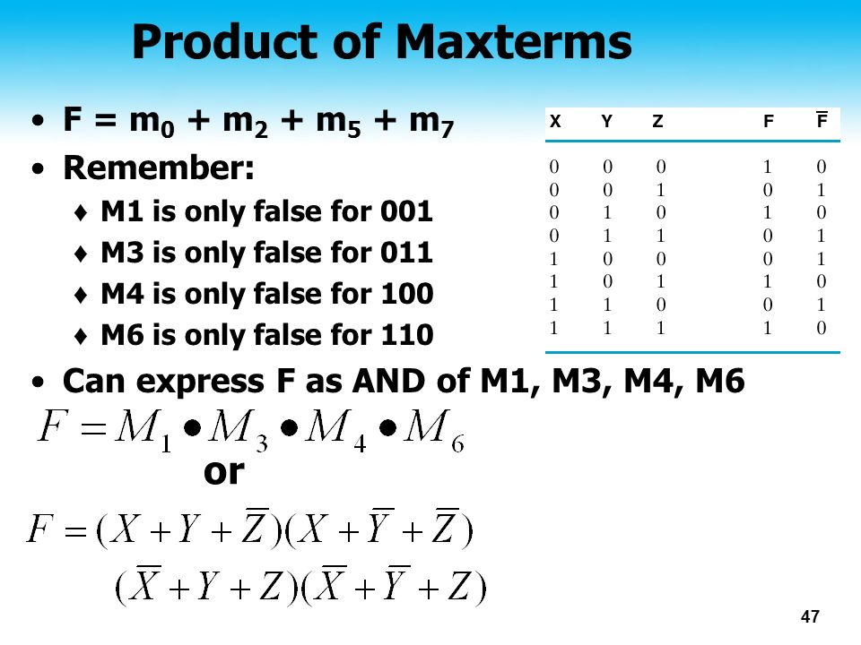 47 Product of Maxterms F = m 0 + m 2 + m 5 + m 7 Remember: ♦ M1 is only false for 001 ♦ M3 is only false for 011 ♦ M4 is only false for 100 ♦ M6 is only false for 110 Can express F as AND of M1, M3, M4, M6 or