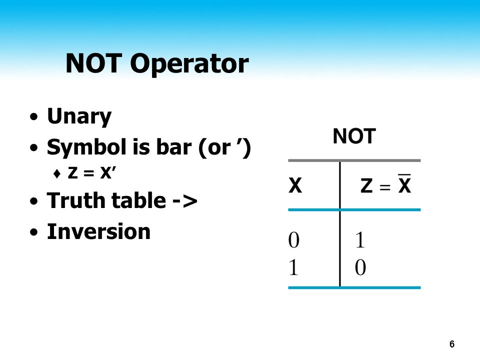 6 NOT Operator Unary Symbol is bar (or ') ♦ Z = X' Truth table -> Inversion