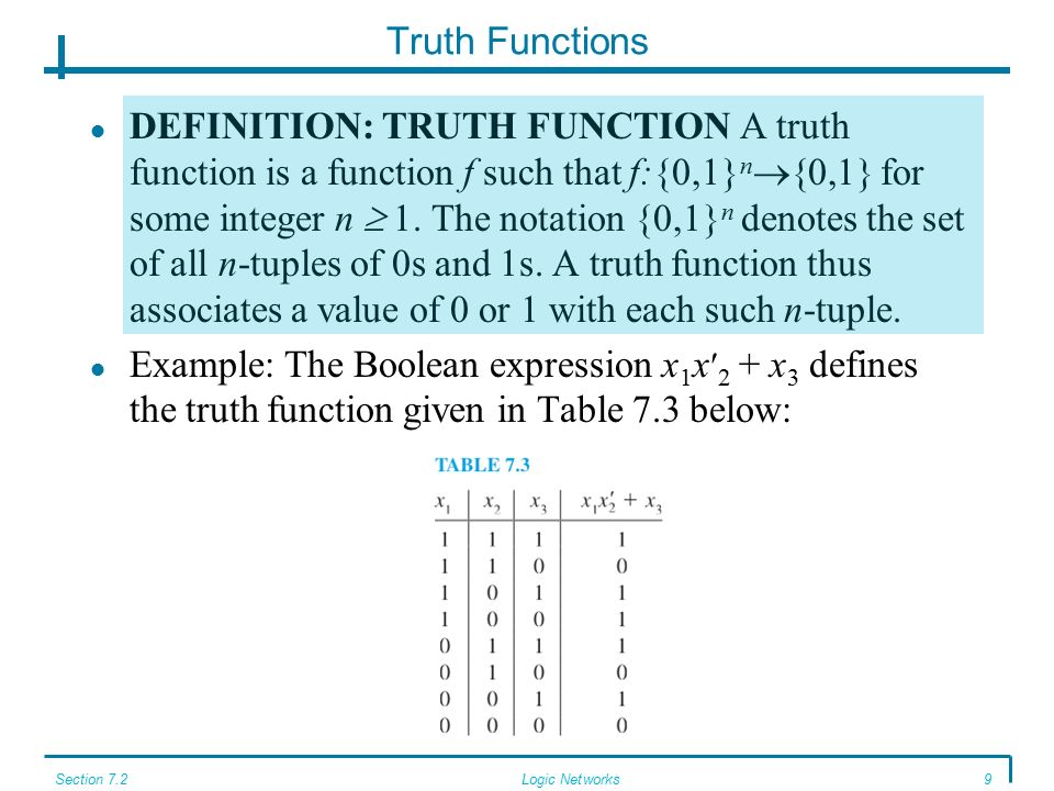 Section 7.2Logic Networks9 Truth Functions DEFINITION: TRUTH FUNCTION A truth function is a function f such that f:{0,1} n  {0,1} for some integer n  1.