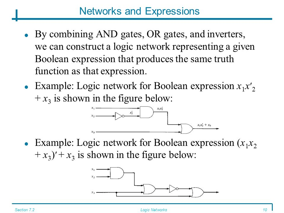 Section 7.2Logic Networks10 Networks and Expressions By combining AND gates, OR gates, and inverters, we can construct a logic network representing a given Boolean expression that produces the same truth function as that expression.
