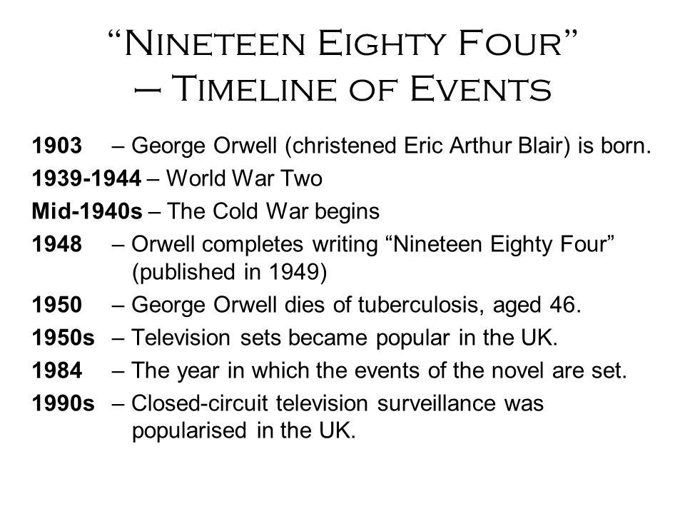 George Orwell      Stock Photos   George Orwell      Stock Images     eBay