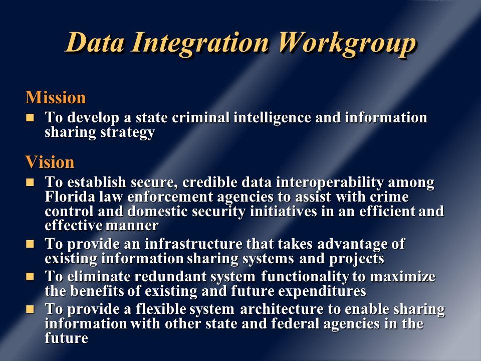 criminal intelligence system