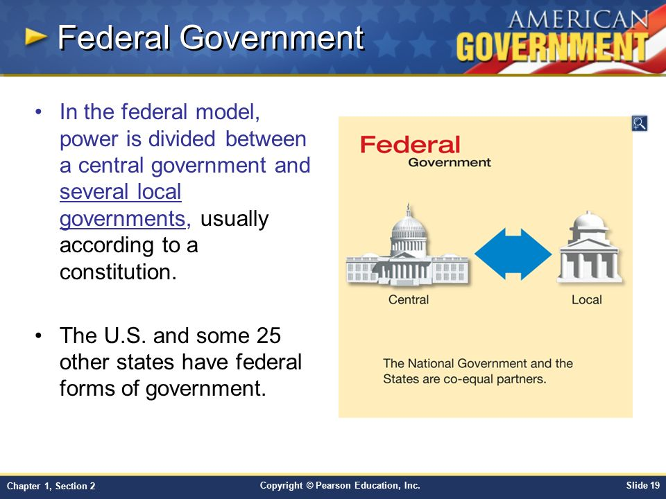 describing the american federal system of government Start studying american federal government learn vocabulary, terms, and more with flashcards, games, and other study tools.