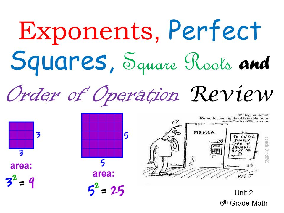 Unit 2 6 th Grade Math Exponents, Perfect Squares, Square Roots ...