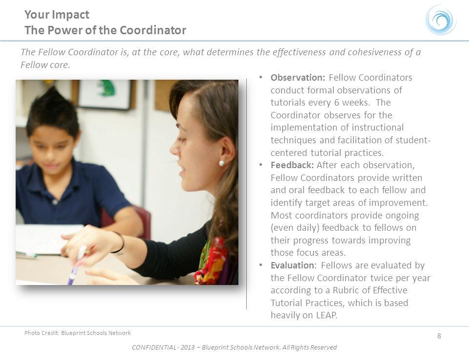Blueprint dssn fellows program coordinator overview july 22 confidential 2013 blueprint schools network malvernweather Choice Image