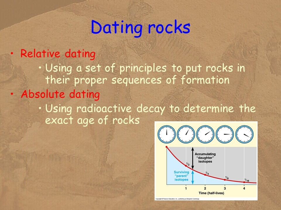 Determine The Age Of Rock By Corresponding to And Absolute Dating Methods