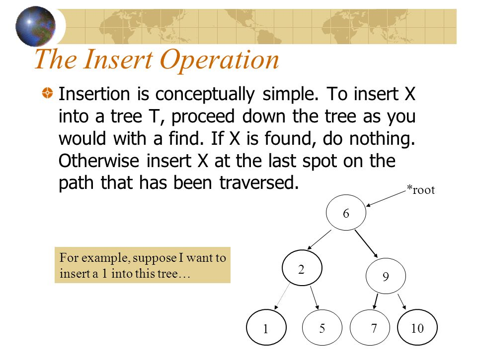 The Insert Operation Insertion is conceptually simple.