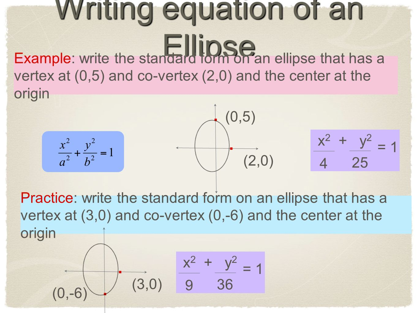 Writing equation of an Ellipse Example: write the standard form on an ellipse that has a vertex at (0,5) and co-vertex (2,0) and the center at the origin.
