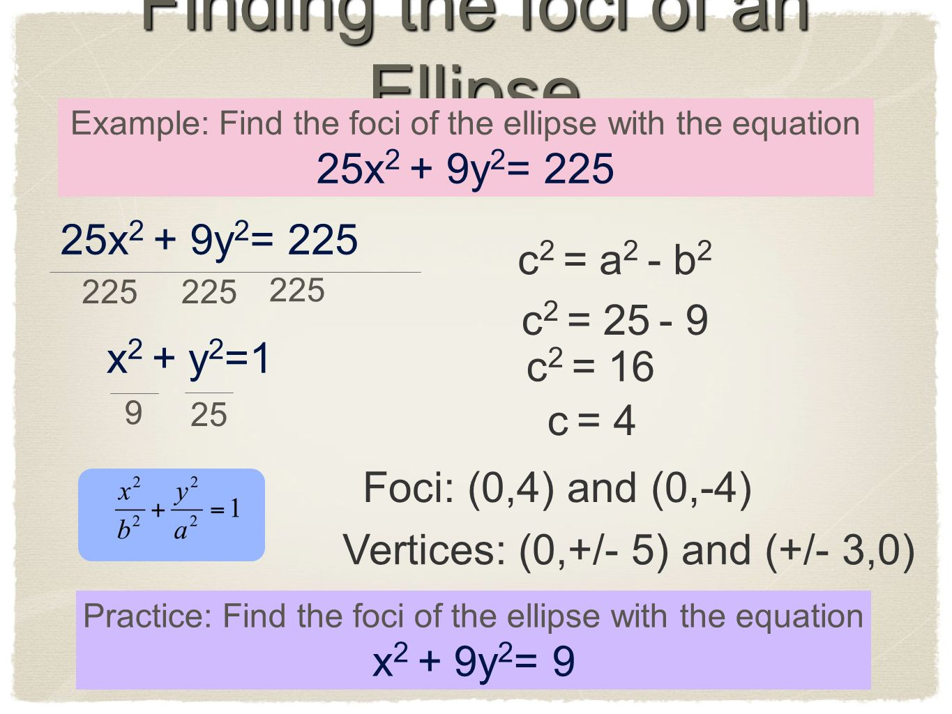 Finding the foci of an Ellipse Example: Find the foci of the ellipse with the equation 25x 2 + 9y 2 = x 2 + 9y 2 = x 2 + y 2 = c 2 = a 2 - b 2 c 2 = c 2 = 16 c = 4 Foci: (0,4) and (0,-4) Vertices: (0,+/- 5) and (+/- 3,0) Practice: Find the foci of the ellipse with the equation x 2 + 9y 2 = 9