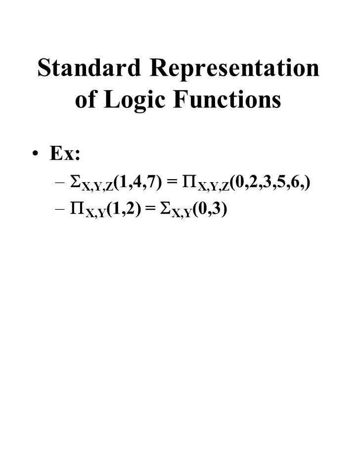 Standard Representation of Logic Functions Ex: –  X,Y,Z (1,4,7) =  X,Y,Z (0,2,3,5,6,) –  X,Y (1,2) =  X,Y (0,3)