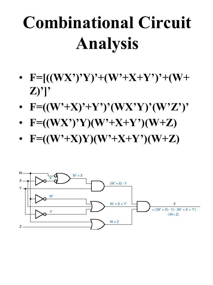 Combinational Circuit Analysis F=[((WX')'Y)'+(W'+X+Y')'+(W+ Z)']' F=((W'+X)'+Y')'(WX'Y)'(W'Z')' F=((WX')'Y)(W'+X+Y')(W+Z) F=((W'+X)Y)(W'+X+Y')(W+Z)