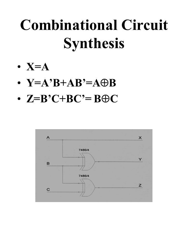 Combinational Circuit Synthesis X=A Y=A'B+AB'=A  B Z=B'C+BC'= B  C