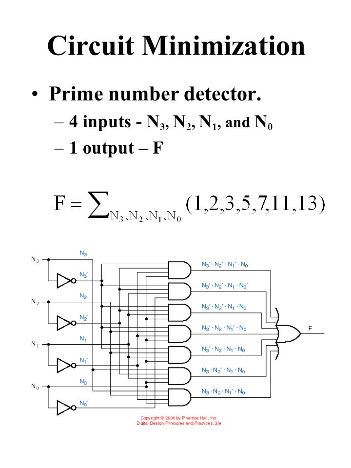 Circuit Minimization Prime number detector. –4 inputs - N 3, N 2, N 1, and N 0 –1 output – F