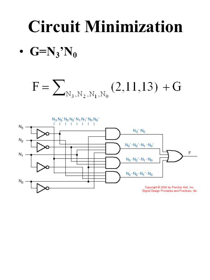 Circuit Minimization G=N 3 'N 0