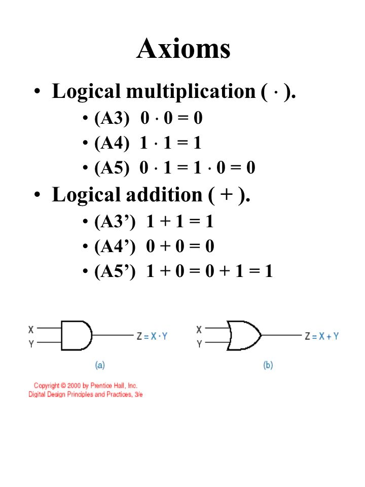 Axioms Logical multiplication (  ).
