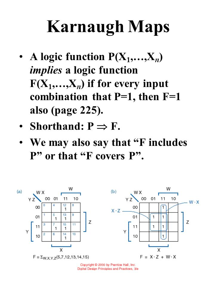 Karnaugh Maps A logic function P(X 1,…,X n ) implies a logic function F(X 1,…,X n ) if for every input combination that P=1, then F=1 also (page 225).