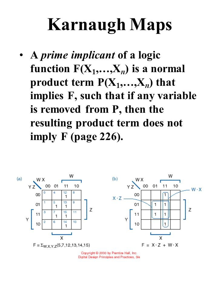 Karnaugh Maps A prime implicant of a logic function F(X 1,…,X n ) is a normal product term P(X 1,…,X n ) that implies F, such that if any variable is removed from P, then the resulting product term does not imply F (page 226).