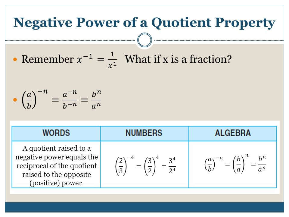 Negative Power of a Quotient Property A quotient raised to a negative power equals the reciprocal of the quotient raised to the opposite (positive) power.