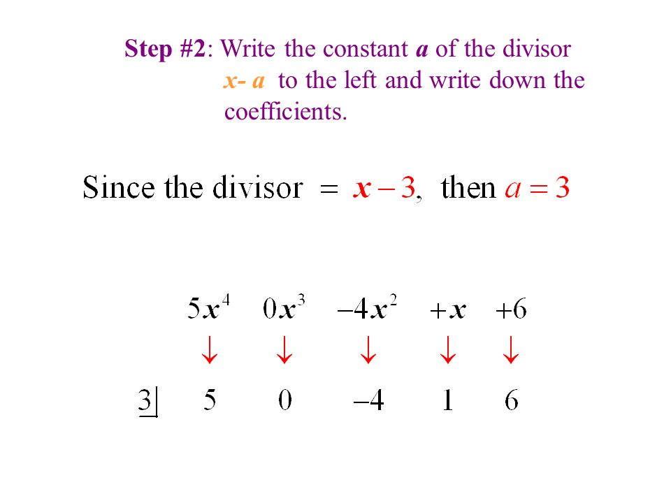 Step #2: Write the constant a of the divisor x- a to the left and write down the coefficients.