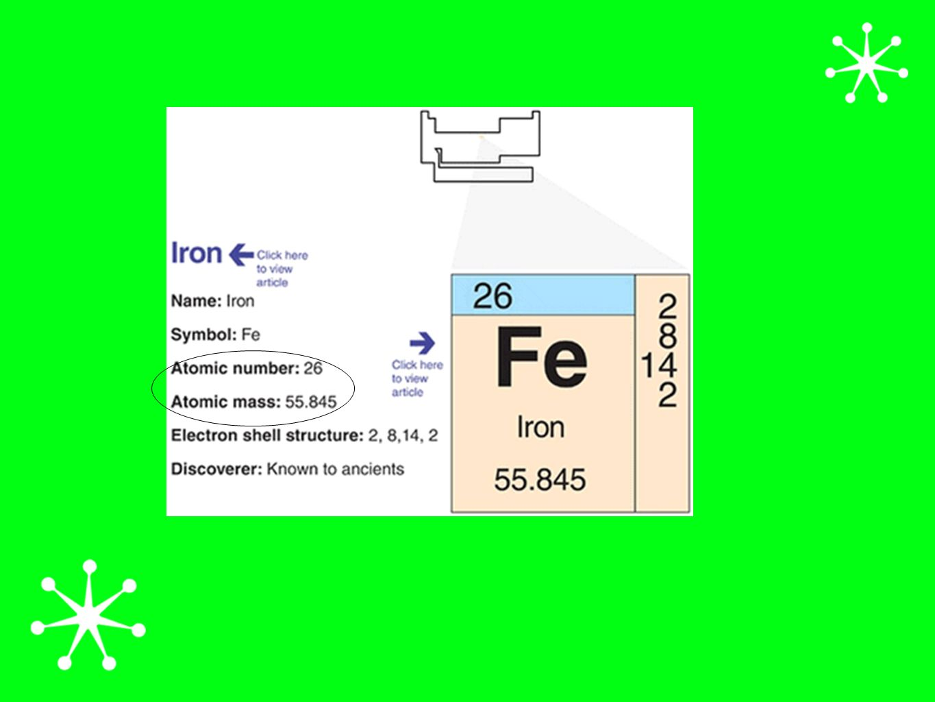 What is iron in periodic table choice image periodic table images ironfe structure of atom isotopes ions fe 57 fe 58 fe 59 fe 60 3 structure gamestrikefo Choice Image