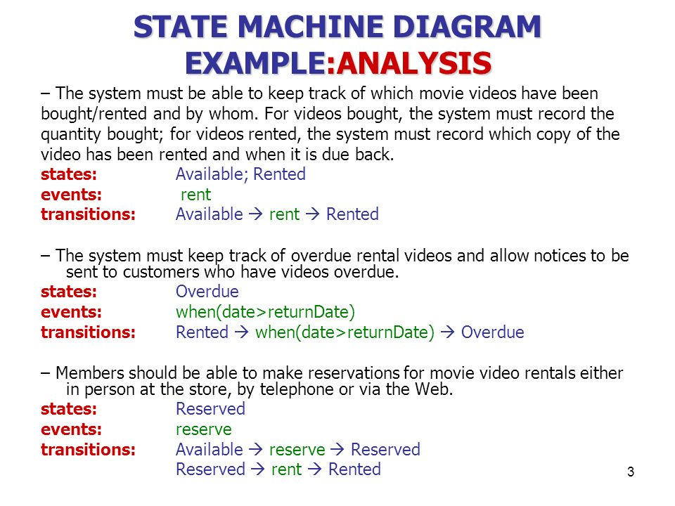 1 sequence diagram example part of the information kept in the 3 state machine diagram exampleanalysis the system must be able to keep track ccuart Gallery