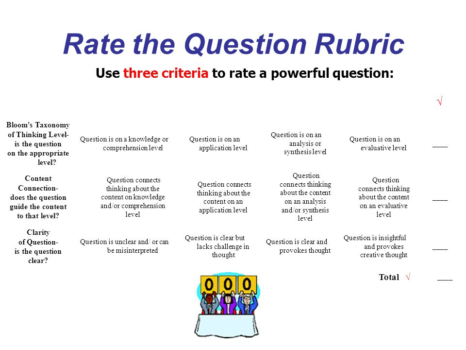 Rate the Question Rubric Use three criteria to rate a powerful question: √ Bloom s Taxonomy of Thinking Level- is the question on the appropriate level.