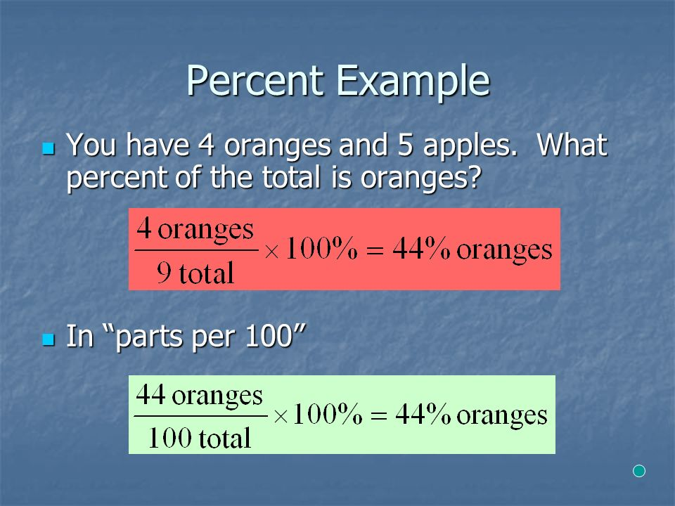 Percent Example You have 4 oranges and 5 apples. What percent of the total is oranges.
