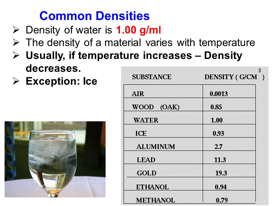 Common Densities  Density of water is 1.00 g/ml  The density of a material varies with temperature  Usually, if temperature increases – Density decreases.